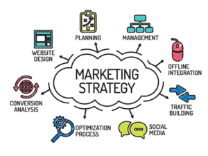 What is Social Media Marketing (SMM)?
