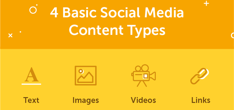 How to Set up your 2019 Social Media Content Calendar?