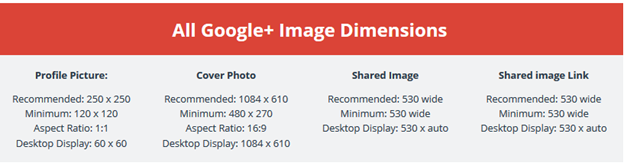 Social Media Image and Video Dimensions Cheat Sheet